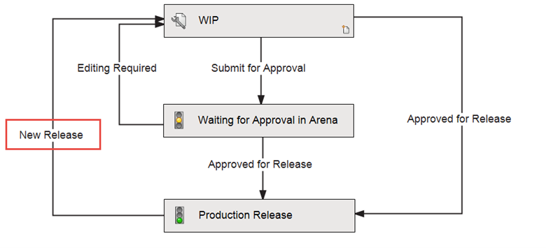 Creating Workflow Transition Actions in SOLIDWORKS