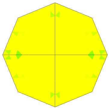 Element Value Plot in SOLIDWORKS Simulation