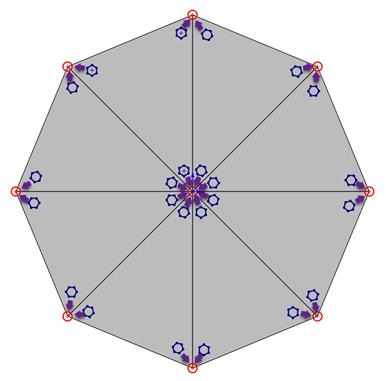 Gauss Point Data in SOLIDWORKS Simulation