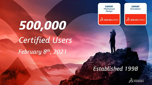 Number of Certified SOLIDWORKS Users