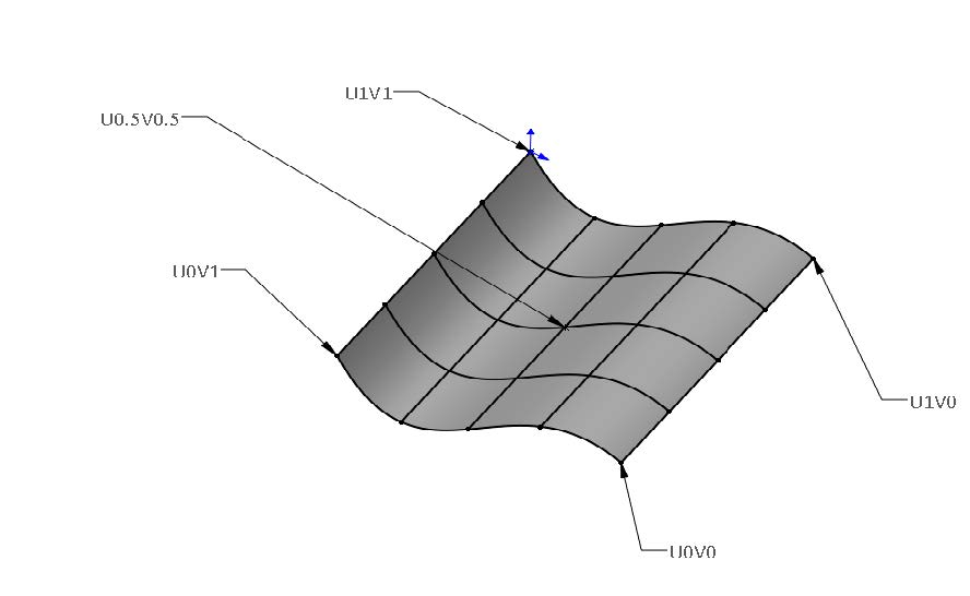 Parameterization of Surface Faces in SOLIDWORKS