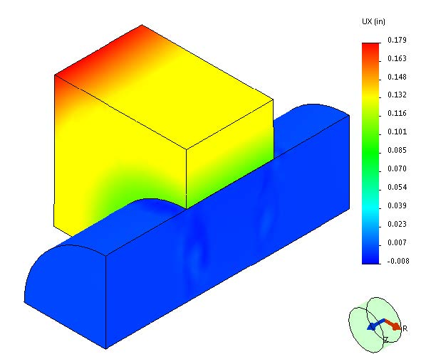 Radial Displacement in SOLIDWORKS Simulation