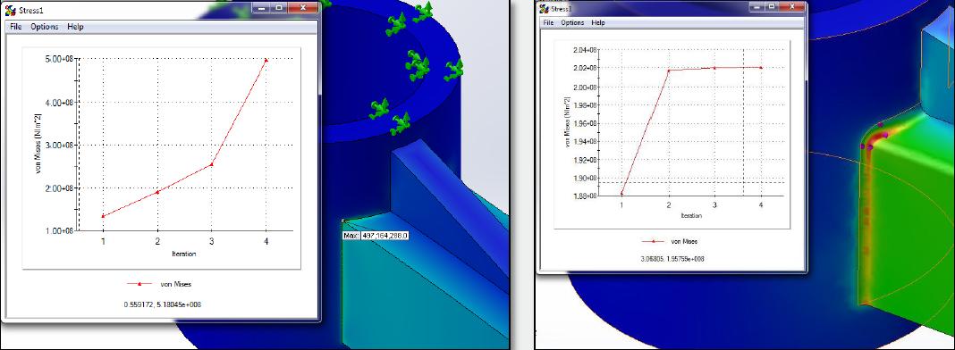 Re-Entrant Corner vs. Fillet Avoiding Singularities in SOLIDWORKS Simulation