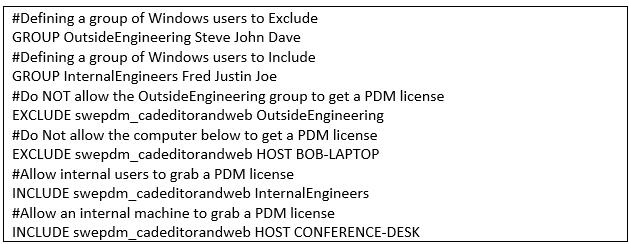 Sharing your SOLIDWORKD PDM Vault without Licenses