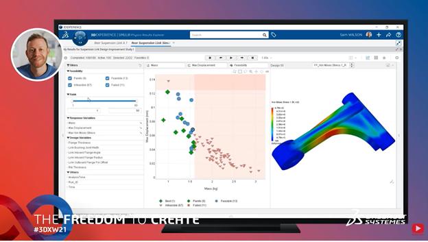 Simulation with 3DEXPERIENCE Platform