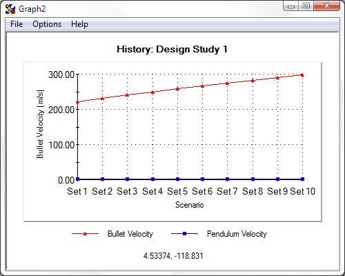 SOLIDWORKS Design Study history