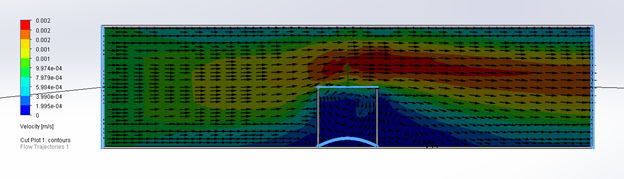 SOLIDWORKS Flow Simulation Static Pressure Example