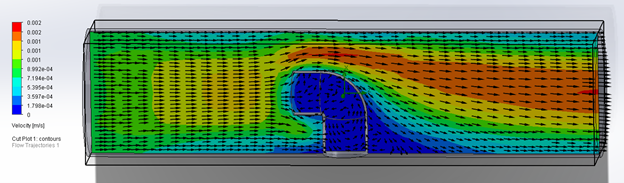 SOLIDWORKS Flow Simulation Total Pressure Example