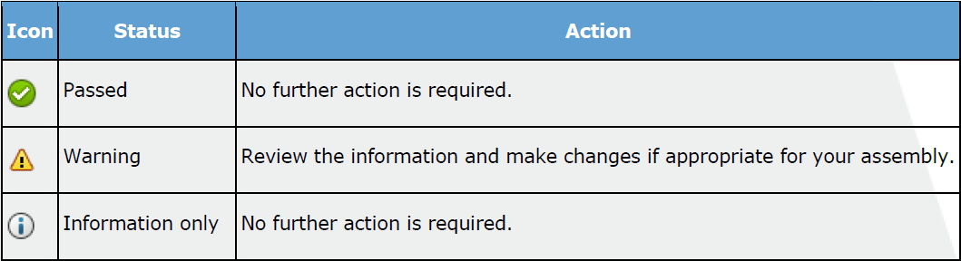 SOLIDWORKS Performance Icon, Status, and Action Description