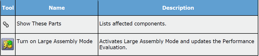 SOLIDWORKS Performance Evaluation Tool Icon and Name Description