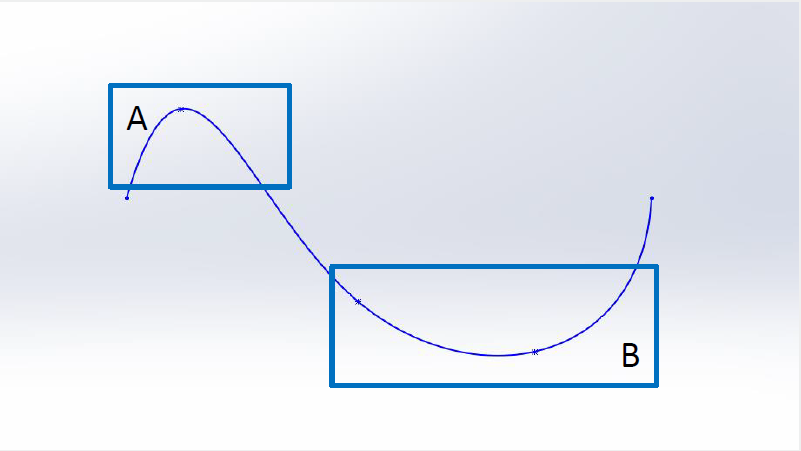 Spline with Varying Degrees of Curvature in SOLIDWORKS