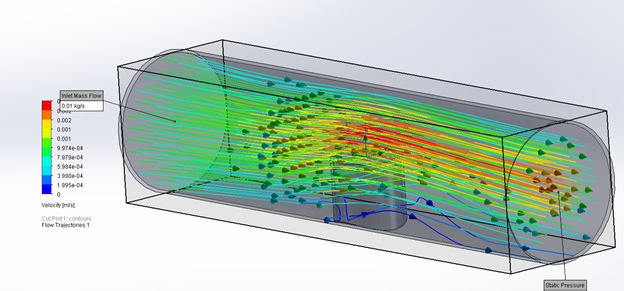 Static Pressure in SOLIDWORKS Flow Simulation