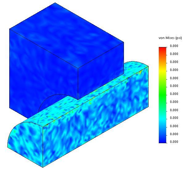 Stress Magnitude in SOLIDWORKS Simulation