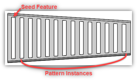 How To Create A Varied Sketch Pattern In Solidworks Goengineer